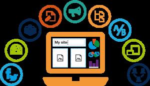 web-content-management